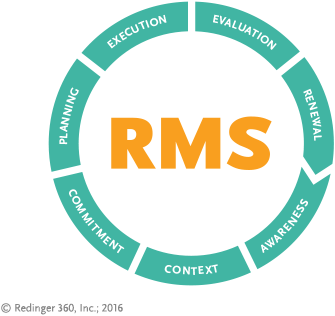 RED002_RMS_Diagram_6-6-2016